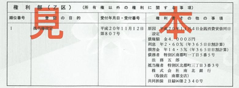 権利部(乙区)